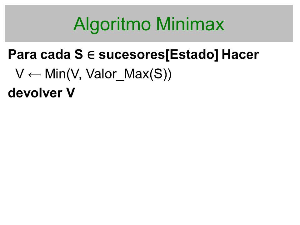 Algoritmo Minimax Para cada S ∈ sucesores[Estado] Hacer